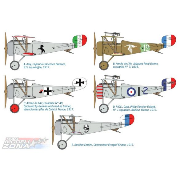 Italeri Nieuport 17 - makett